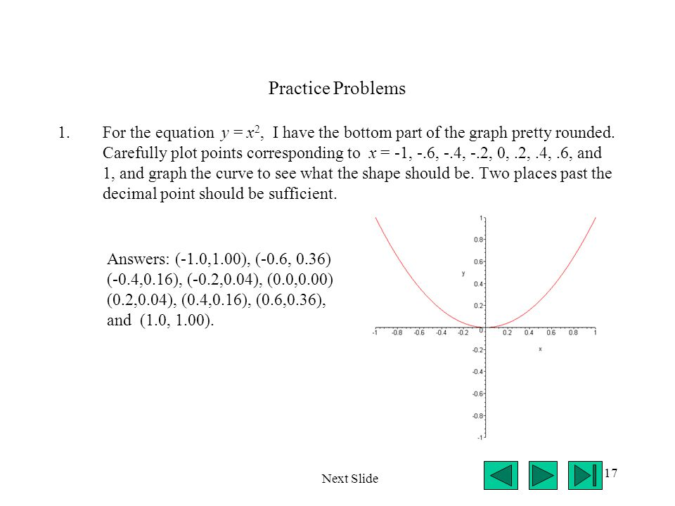 17 Practice Problems 1.For the equation y = x 2, I have the bottom part of the graph pretty rounded. Carefully plot points corresponding to x = -1, -.