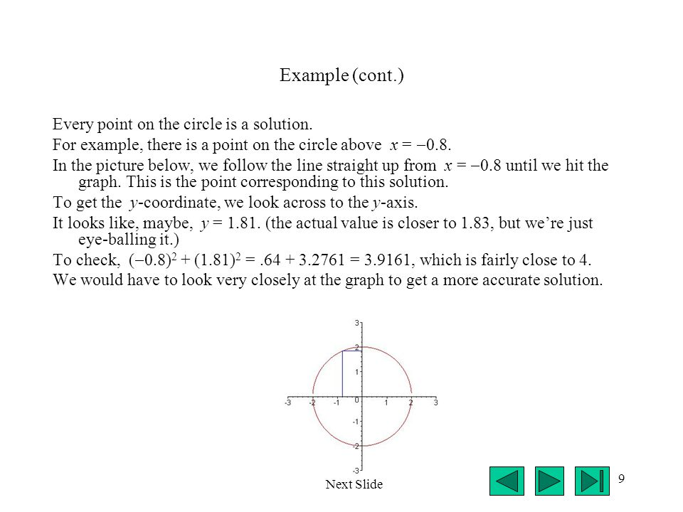 9 Example (cont.) Every point on the circle is a solution. For example, there is a point on the circle above x =  0.8. In the picture below, we follo