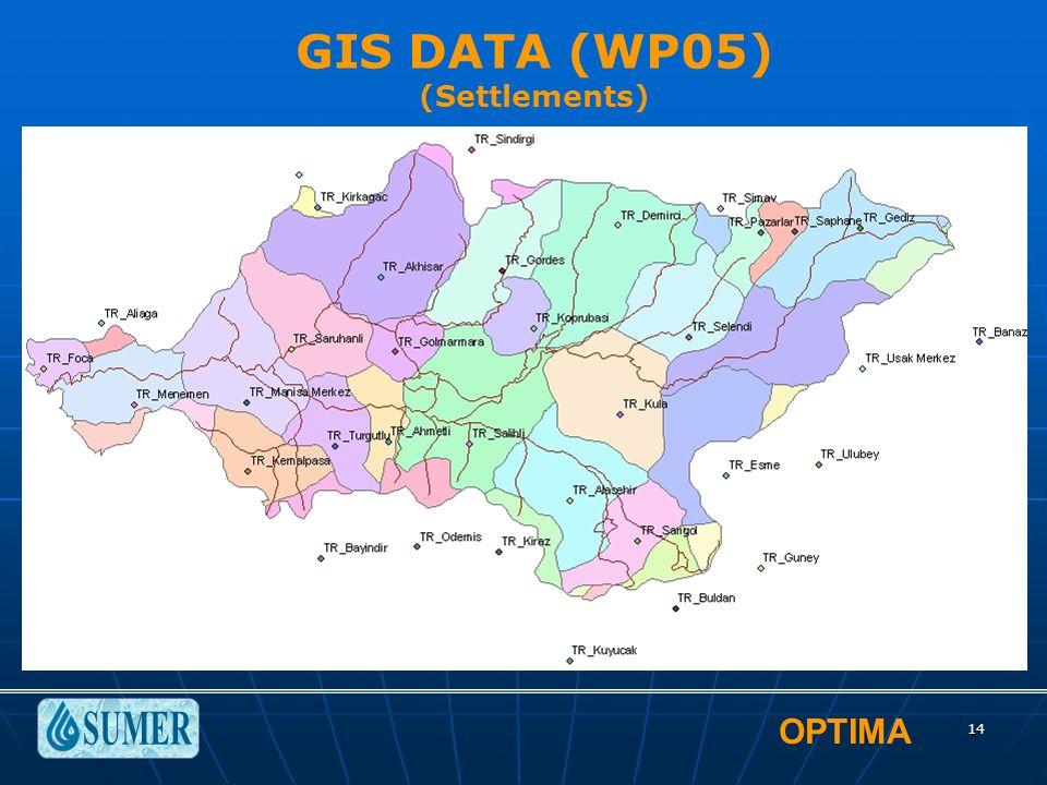 OPTIMA 14 GIS DATA (WP05) (Settlements)
