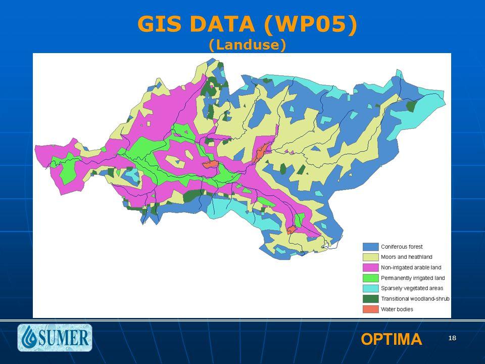 OPTIMA 18 GIS DATA (WP05) (Landuse)