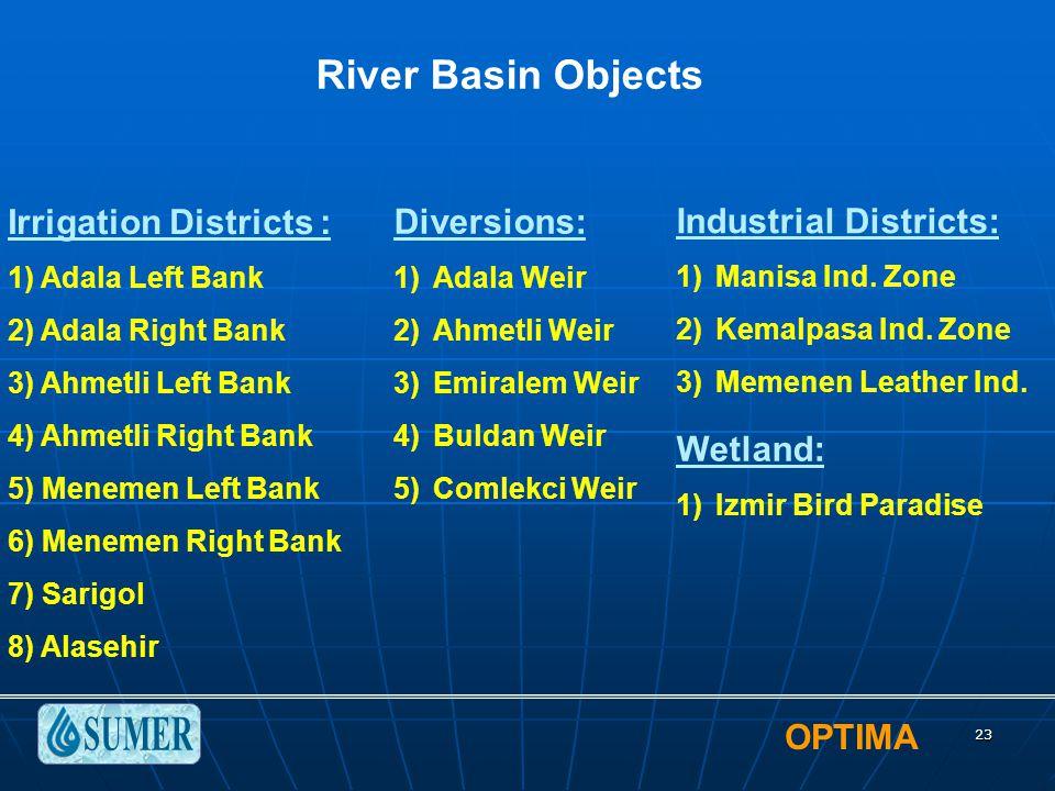 OPTIMA 23 River Basin Objects Irrigation Districts : 1) Adala Left Bank 2) Adala Right Bank 3) Ahmetli Left Bank 4) Ahmetli Right Bank 5) Menemen Left