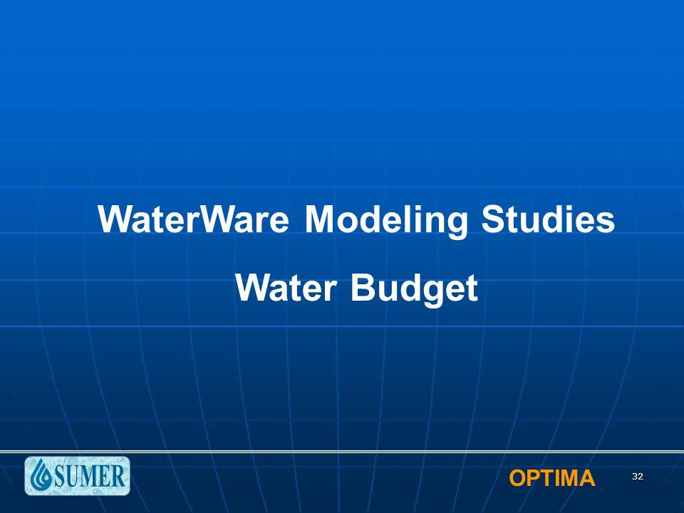 OPTIMA 32 WaterWare Modeling Studies Water Budget