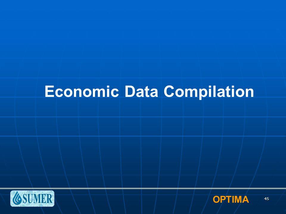OPTIMA 45 Economic Data Compilation