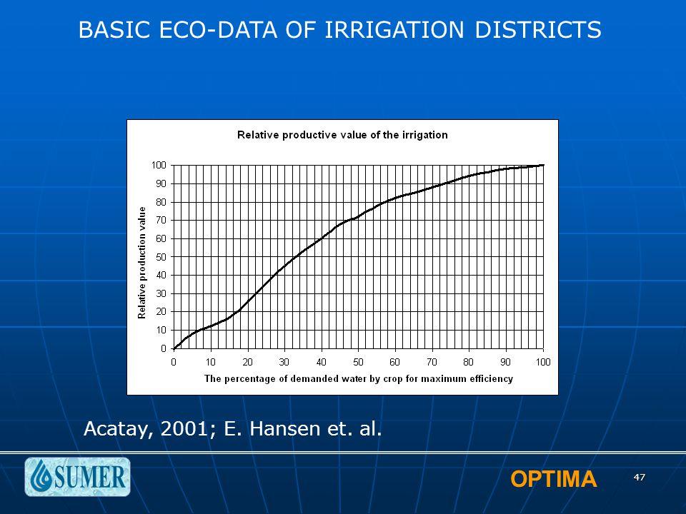 OPTIMA 47 BASIC ECO-DATA OF IRRIGATION DISTRICTS Acatay, 2001; E. Hansen et. al.