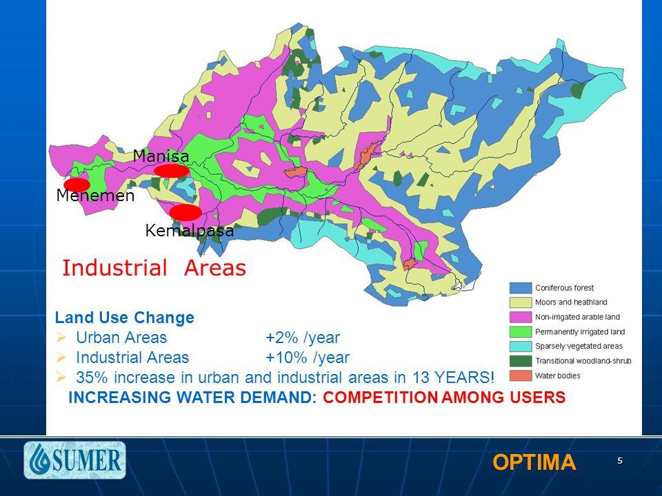 OPTIMA 5 Land Use Change UUrban Areas+2% /year IIndustrial Areas+10% /year 335% increase in urban and industrial areas in 13 YEARS.
