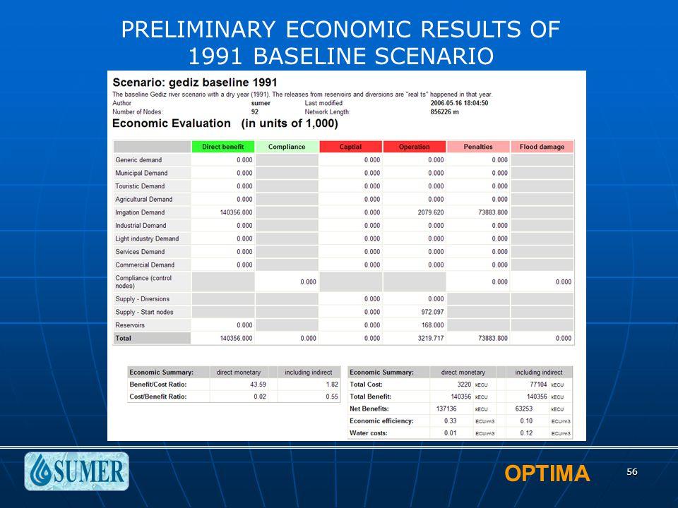 OPTIMA 56 PRELIMINARY ECONOMIC RESULTS OF 1991 BASELINE SCENARIO