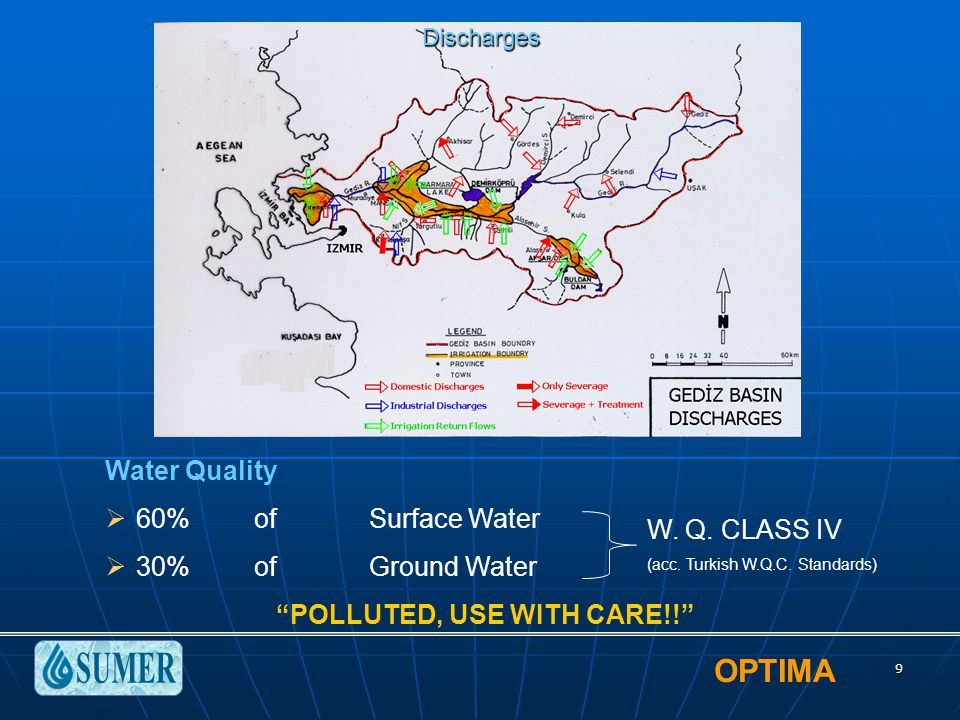 """OPTIMA 9 Discharges Water Quality  60% ofSurface Water  30%ofGround Water """"POLLUTED, USE WITH CARE!!"""" W. Q. CLASS IV (acc. Turkish W.Q.C. Standards)"""