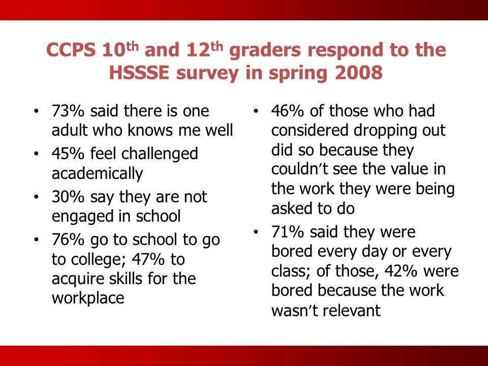 CCPS 10 th and 12 th graders respond to the HSSSE survey in spring 2008 73% said there is one adult who knows me well 45% feel challenged academically