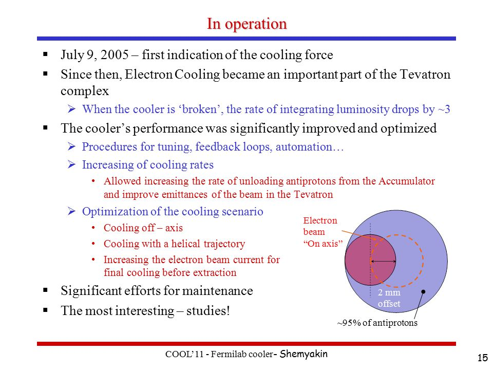 In operation  July 9, 2005 – first indication of the cooling force  Since then, Electron Cooling became an important part of the Tevatron complex  When the cooler is 'broken', the rate of integrating luminosity drops by ~3  The cooler's performance was significantly improved and optimized  Procedures for tuning, feedback loops, automation…  Increasing of cooling rates Allowed increasing the rate of unloading antiprotons from the Accumulator and improve emittances of the beam in the Tevatron  Optimization of the cooling scenario Cooling off – axis Cooling with a helical trajectory Increasing the electron beam current for final cooling before extraction  Significant efforts for maintenance  The most interesting – studies.