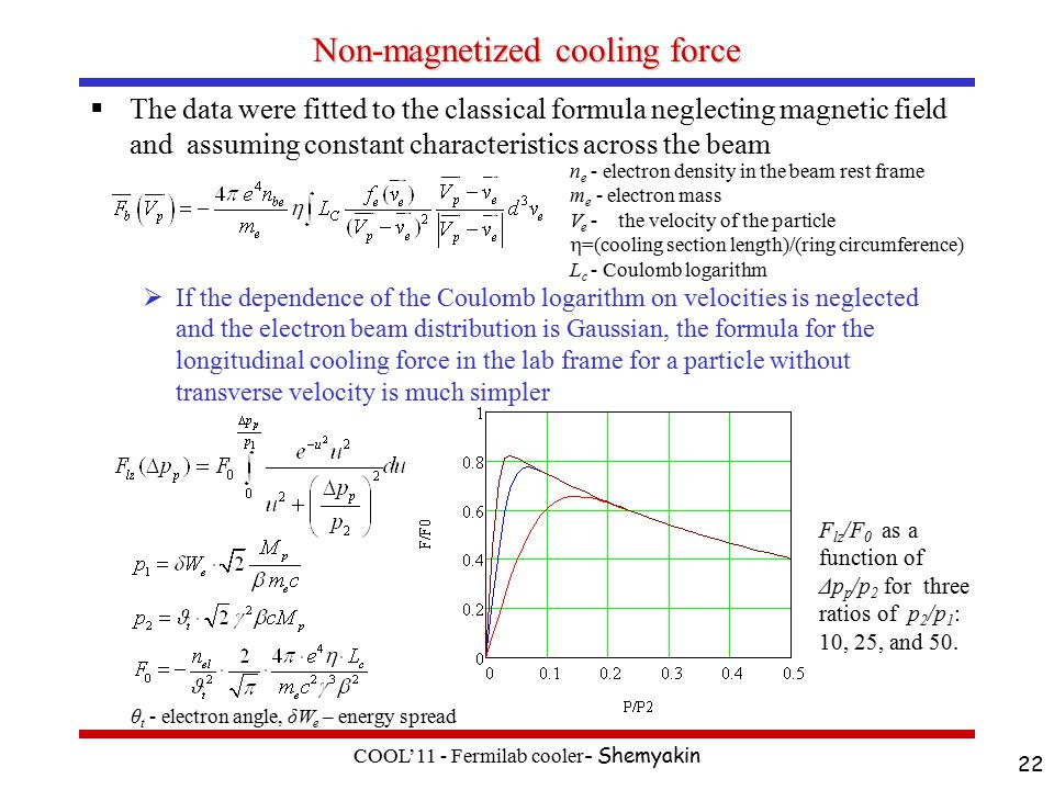 Non-magnetized cooling force  The data were fitted to the classical formula neglecting magnetic field and assuming constant characteristics across the beam  If the dependence of the Coulomb logarithm on velocities is neglected and the electron beam distribution is Gaussian, the formula for the longitudinal cooling force in the lab frame for a particle without transverse velocity is much simpler COOL'11 - Fermilab cooler - Shemyakin 22 n e - electron density in the beam rest frame m e - electron mass V e - the velocity of the particle  =(cooling section length)/(ring circumference) L c - Coulomb logarithm θ t - electron angle, δW e – energy spread F lz /F 0 as a function of Δp p /p 2 for three ratios of p 2 /p 1 : 10, 25, and 50.