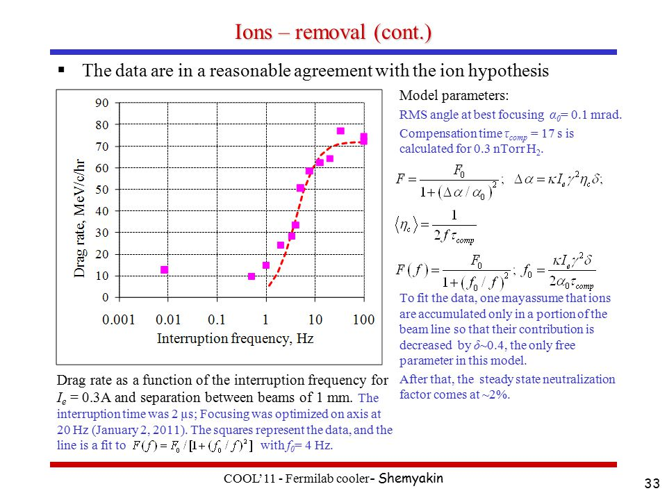 Ions – removal (cont.)  The data are in a reasonable agreement with the ion hypothesis COOL'11 - Fermilab cooler - Shemyakin 33 Drag rate as a function of the interruption frequency for I e = 0.3A and separation between beams of 1 mm.
