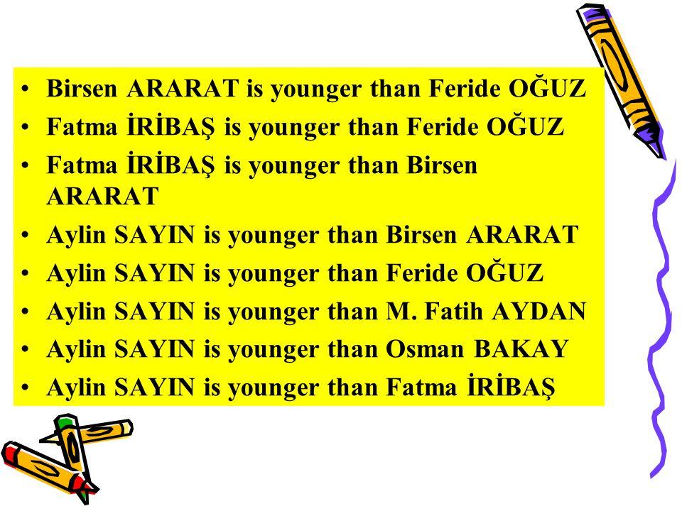 Feride OĞUZ is older than Fatma İRİBAŞ.
