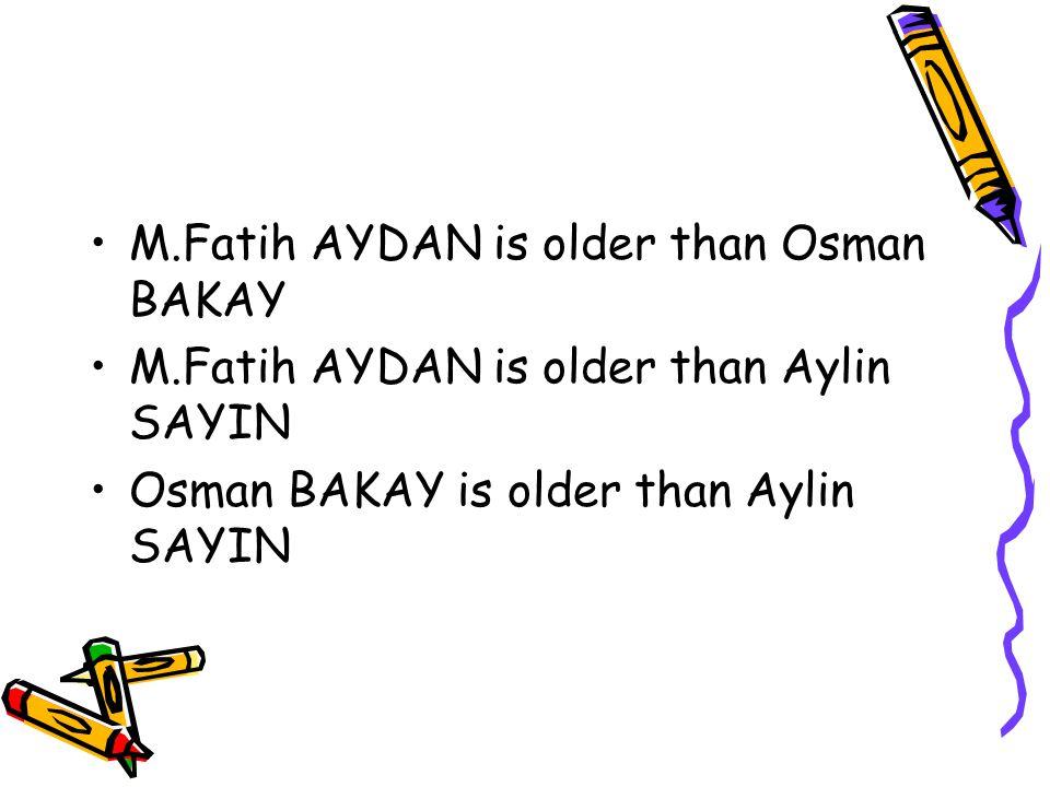 Fatma İRİBAŞ is older than Osman BAKAY Fatma İRİBAŞ is older than M.Fatih AYDAN Fatma İRİBAŞ is older than Aylin SAYIN