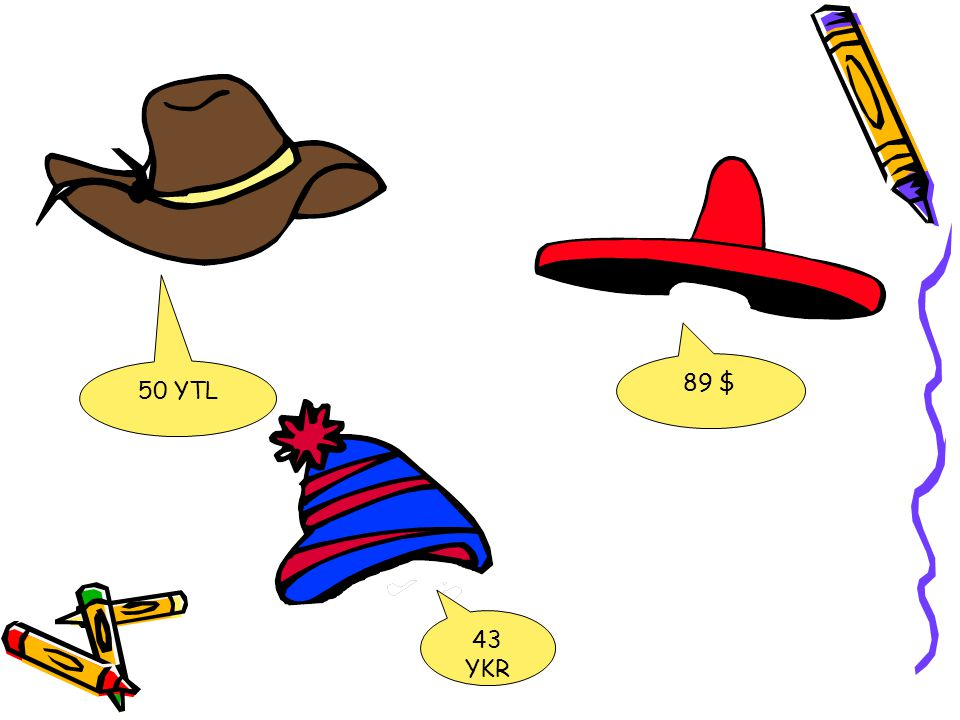 Which is the most expensive hat The blue hat The red hat The brown hat
