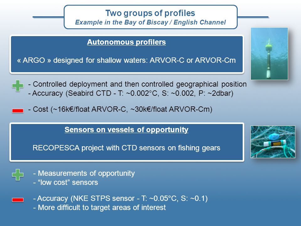 Two groups of profiles Example in the Bay of Biscay / English Channel Autonomous profilers « ARGO » designed for shallow waters: ARVOR-C or ARVOR-Cm A