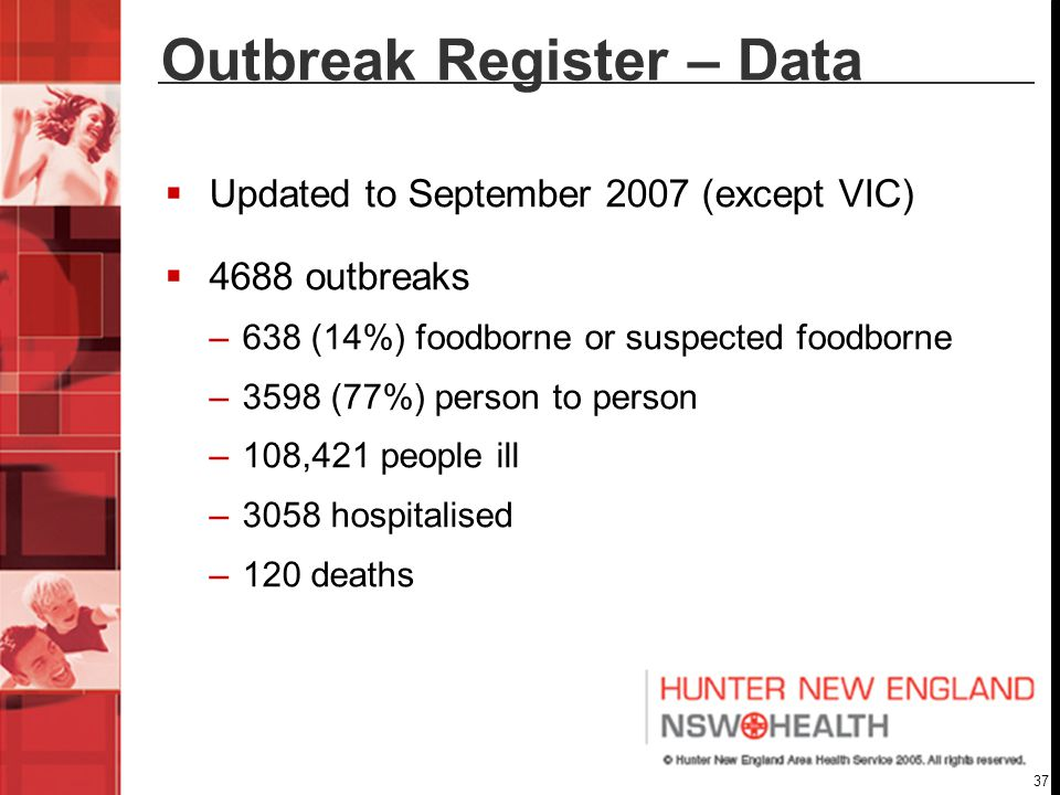 37 Outbreak Register – Data  Updated to September 2007 (except VIC)  4688 outbreaks –638 (14%) foodborne or suspected foodborne –3598 (77%) person to person –108,421 people ill –3058 hospitalised –120 deaths