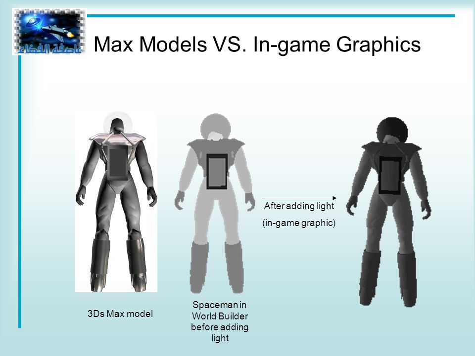3Ds Max model Spaceman in World Builder before adding light After adding light (in-game graphic) Max Models VS.