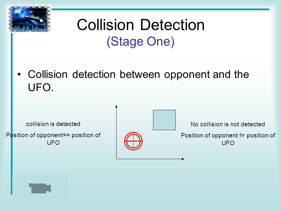 Collision detection between opponent and the UFO.