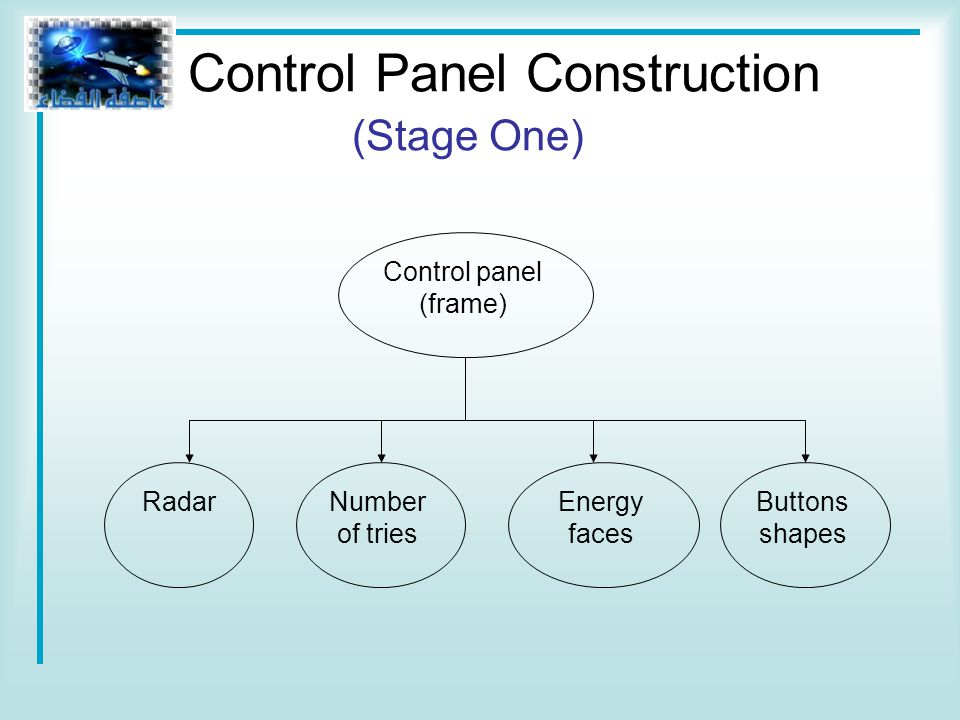 Control panel (frame) RadarNumber of tries Energy faces Buttons shapes Control Panel Construction (Stage One)