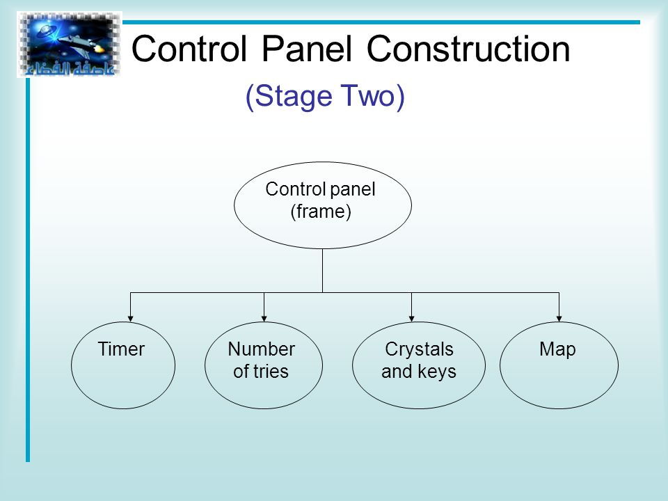 Control panel (frame) TimerNumber of tries Crystals and keys Map Control Panel Construction (Stage Two)