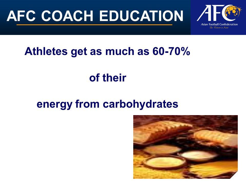 AFC COACH EDUCATION DEHYDRATION Solutions: