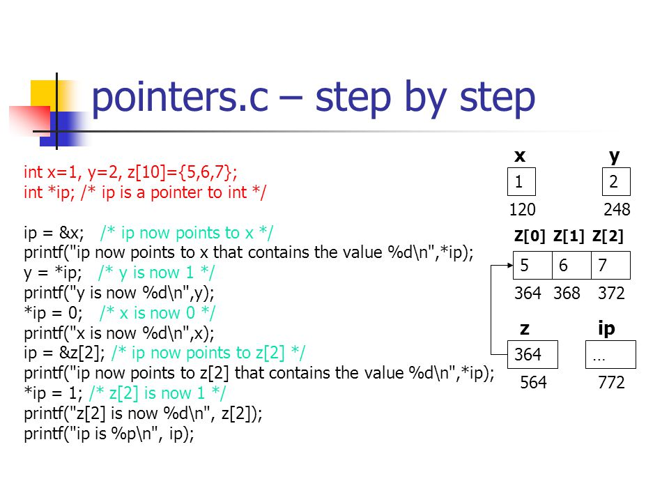 pointers.c – step by step int x=1, y=2, z[10]={5,6,7}; int *ip; /* ip is a pointer to int */ ip = &x; /* ip now points to x */ printf( ip now points to x that contains the value %d\n ,*ip); y = *ip; /* y is now 1 */ printf( y is now %d\n ,y); *ip = 0; /* x is now 0 */ printf( x is now %d\n ,x); ip = &z[2]; /* ip now points to z[2] */ printf( ip now points to z[2] that contains the value %d\n ,*ip); *ip = 1; /* z[2] is now 1 */ printf( z[2] is now %d\n , z[2]); printf( ip is %p\n , ip); xy zip 12 364 567 Z[0]Z[1]Z[2] 120248 364368372 … 564772