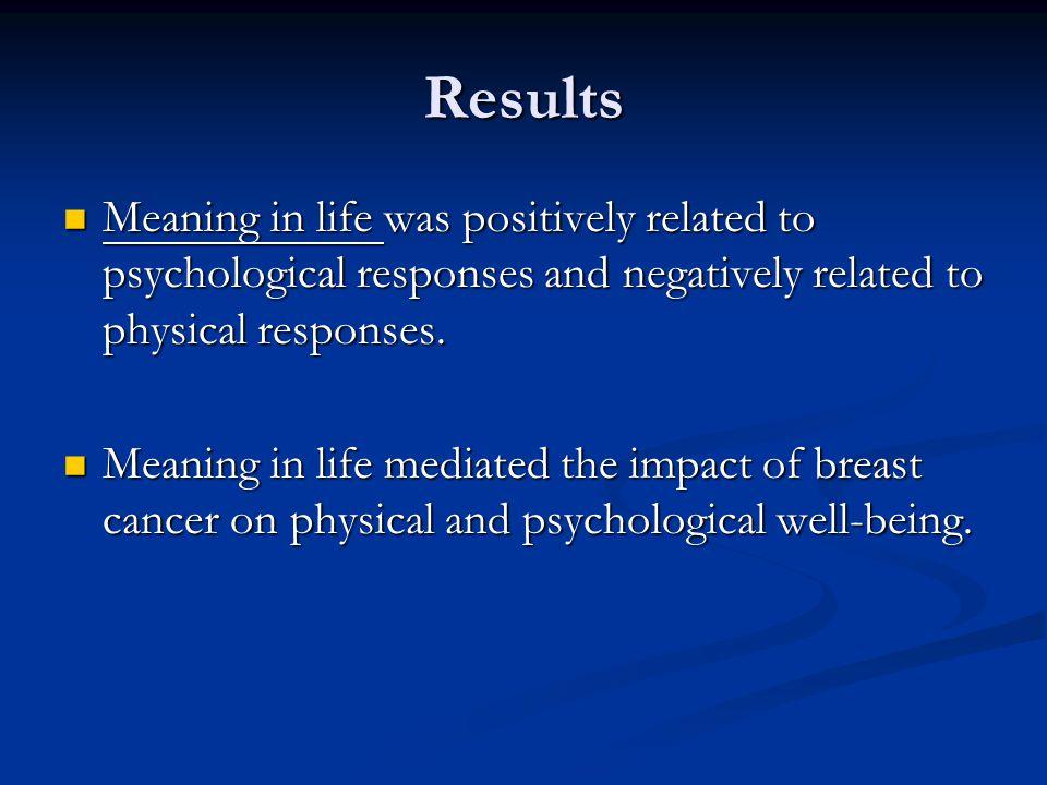 Results Survivors take illness as an awakening sign.