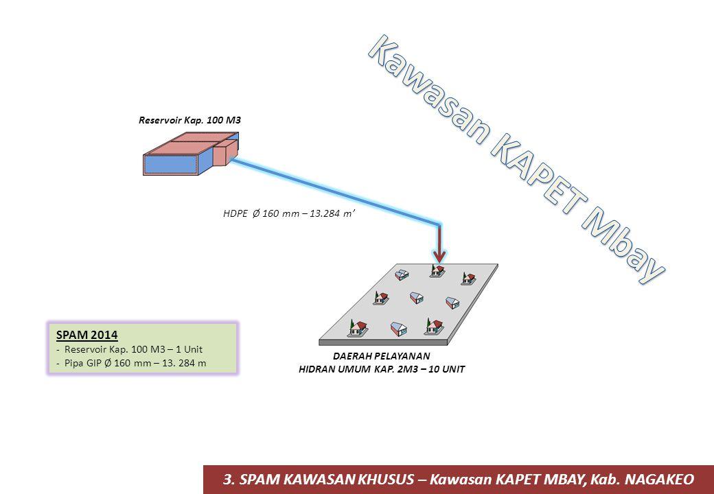 SPAM MBR (Optimalisasi SPAM Eksisting) – KAB.Manggarai Timur MA.