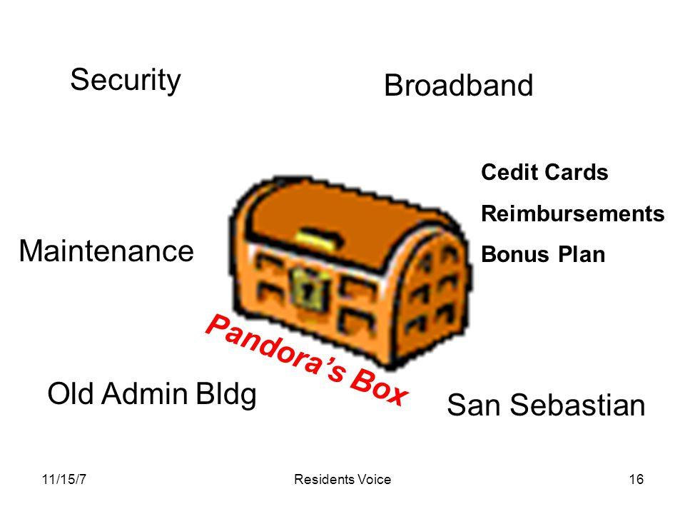 11/15/7Residents Voice16 Security Old Admin Bldg Broadband San Sebastian Maintenance Pandora's Box Cedit Cards Reimbursements Bonus Plan