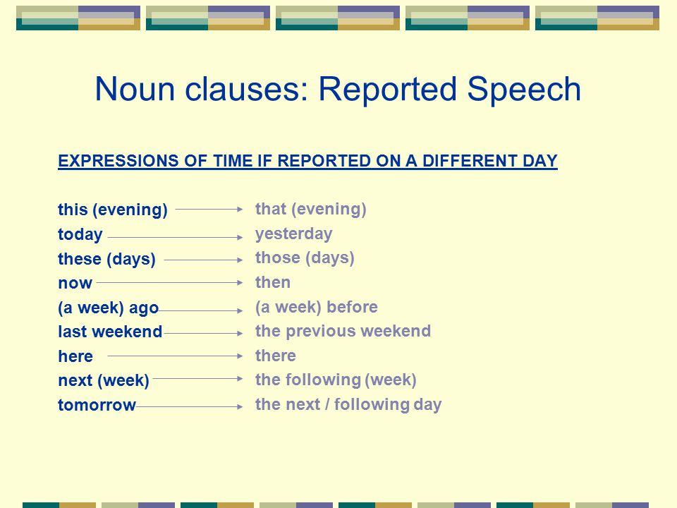 Noun clauses: Reported Speech EXPRESSIONS OF TIME IF REPORTED ON A DIFFERENT DAY this (evening) today these (days) now (a week) ago last weekend here