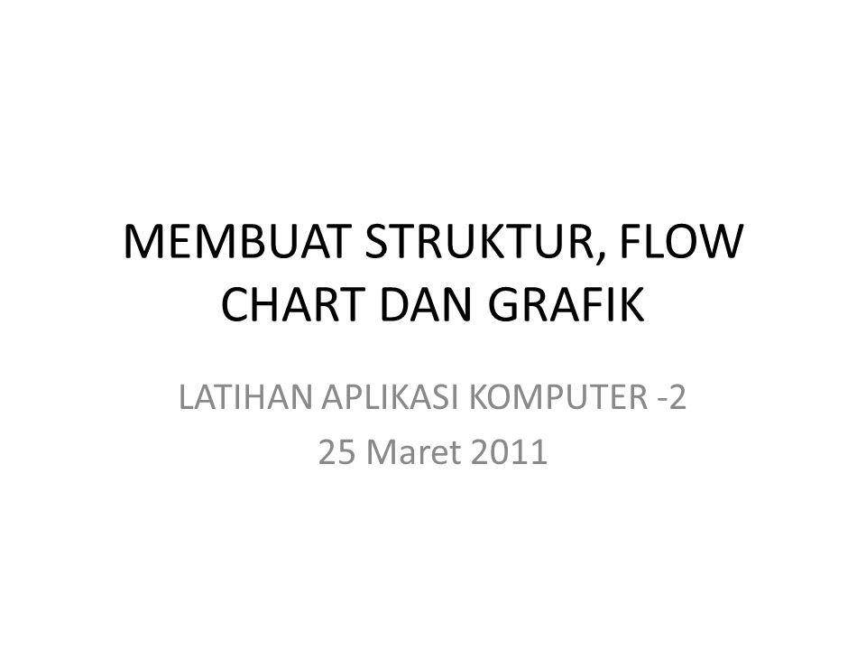 MEMBUAT STRUKTUR, FLOW CHART DAN GRAFIK LATIHAN APLIKASI KOMPUTER -2 25 Maret 2011