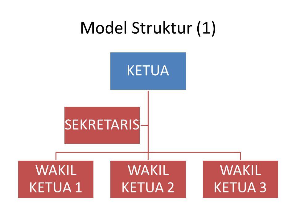 Model Struktur (1) KETUA WAKIL KETUA 1 WAKIL KETUA 2 WAKIL KETUA 3 SEKRETARIS