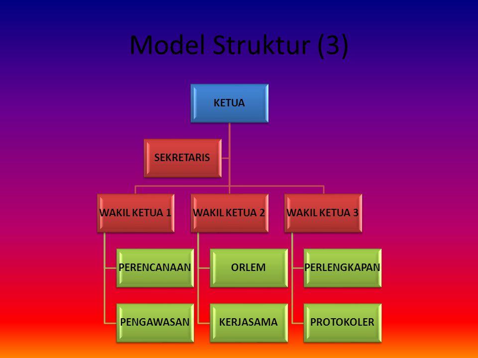 Model Struktur (3) KETUA WAKIL KETUA 1 PERENCANAAN PENGAWASAN WAKIL KETUA 2 ORLEM KERJASAMA WAKIL KETUA 3 PERLENGKAPAN PROTOKOLER SEKRETARIS