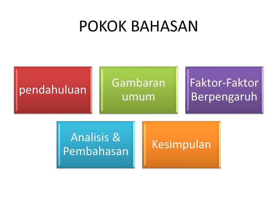 POKOK BAHASAN pendahuluan Gambaran umum Faktor-Faktor Berpengaruh Analisis & Pembahasan Kesimpulan
