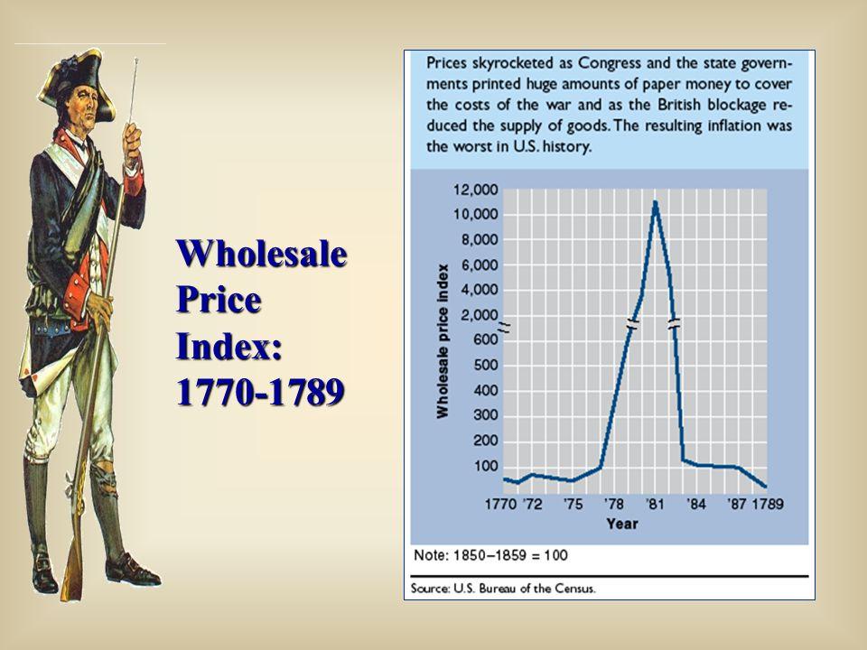 Wholesale Price Index: 1770-1789