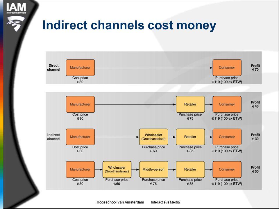 Hogeschool van Amsterdam Interactieve Media Indirect channels cost money
