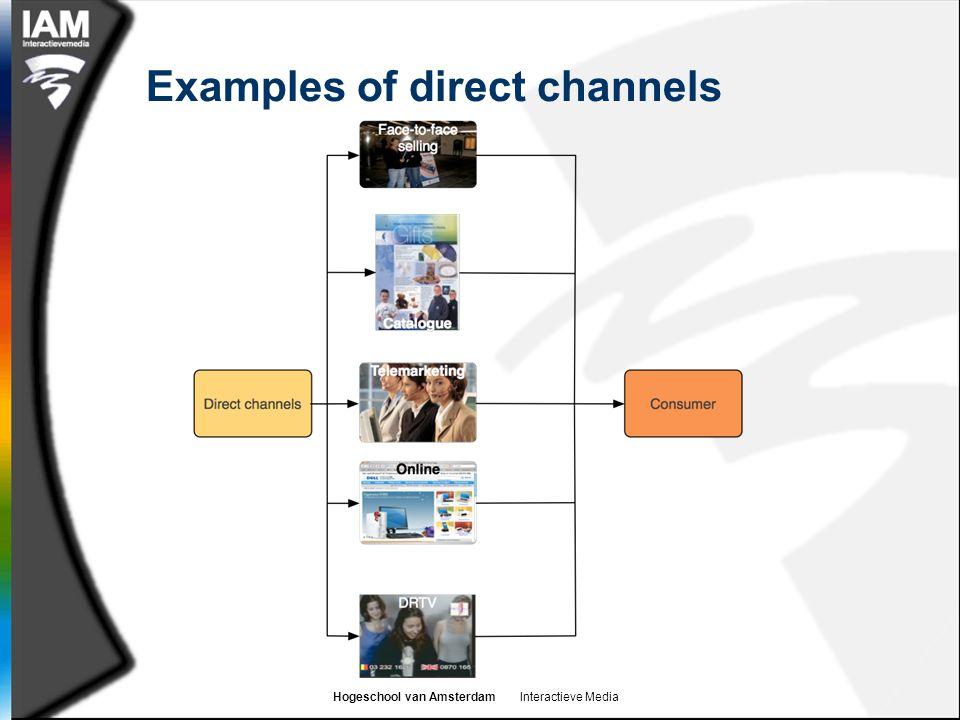 Hogeschool van Amsterdam Interactieve Media Examples of direct channels