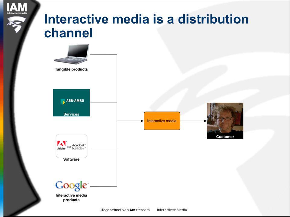 Hogeschool van Amsterdam Interactieve Media Interactive media is a distribution channel