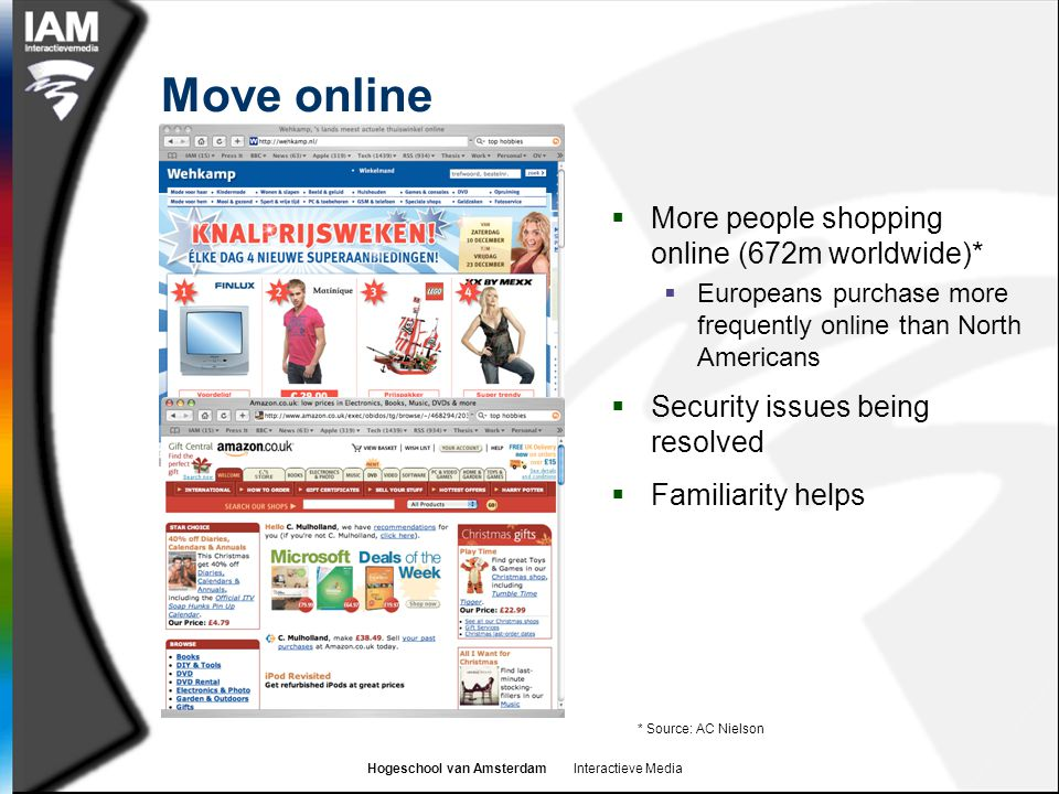 Hogeschool van Amsterdam Interactieve Media Move online  More people shopping online (672m worldwide)*  Europeans purchase more frequently online than North Americans  Security issues being resolved  Familiarity helps * Source: AC Nielson