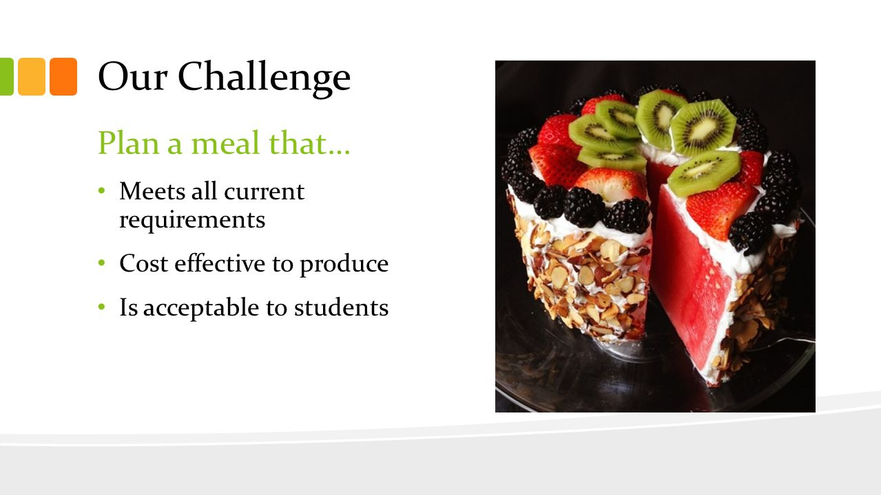 Our Challenge Plan a meal that… Meets all current requirements Cost effective to produce Is acceptable to students