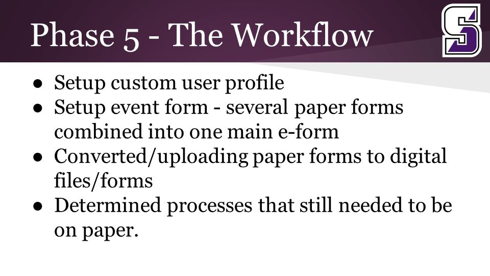 Phase 5 - The Workflow ● Setup custom user profile ● Setup event form - several paper forms combined into one main e-form ● Converted/uploading paper forms to digital files/forms ● Determined processes that still needed to be on paper.