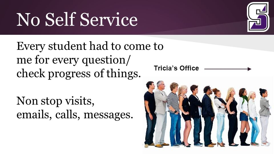 No Self Service Every student had to come to me for every question/ check progress of things.