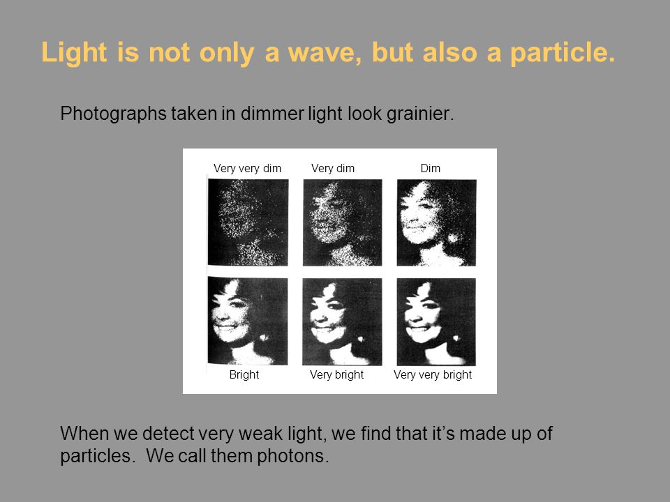 Light is not only a wave, but also a particle. Photographs taken in dimmer light look grainier.