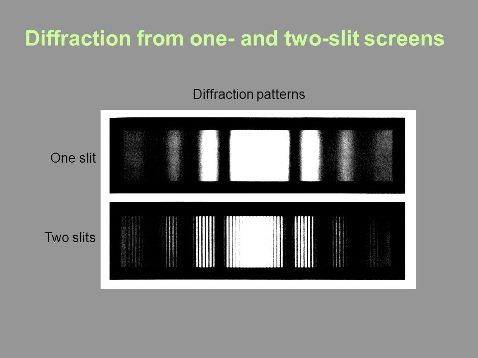 Diffraction from one- and two-slit screens Diffraction patterns One slit Two slits