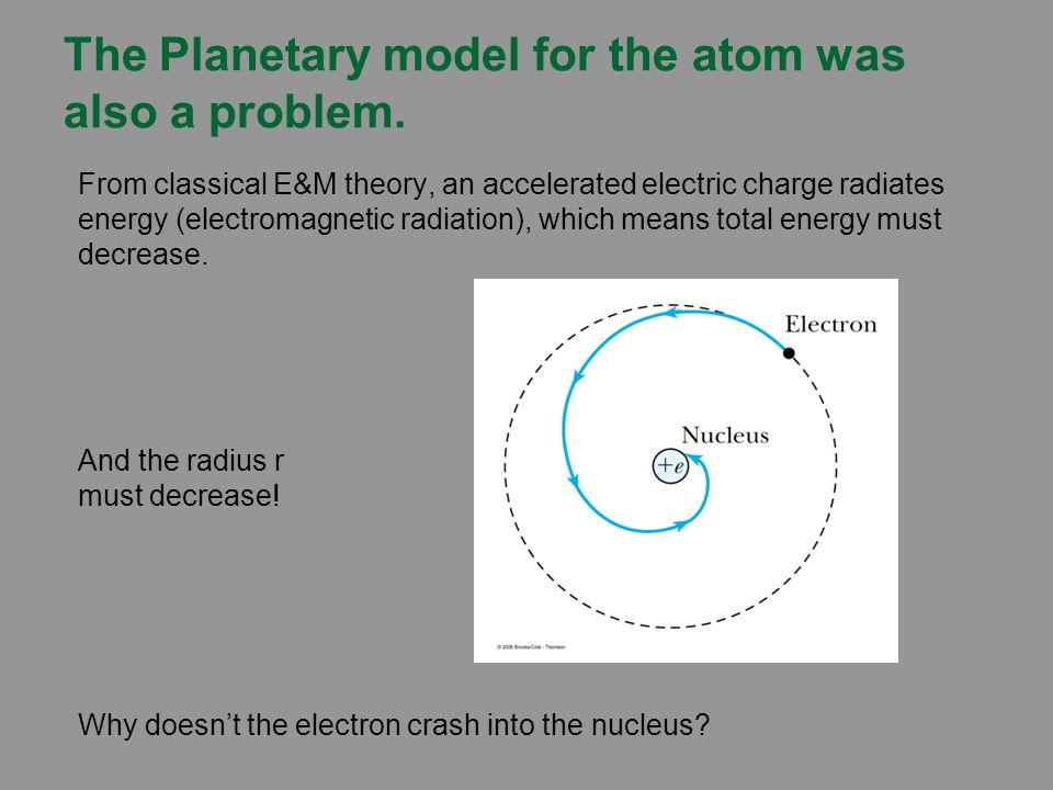 The Planetary model for the atom was also a problem. From classical E&M theory, an accelerated electric charge radiates energy (electromagnetic radiat