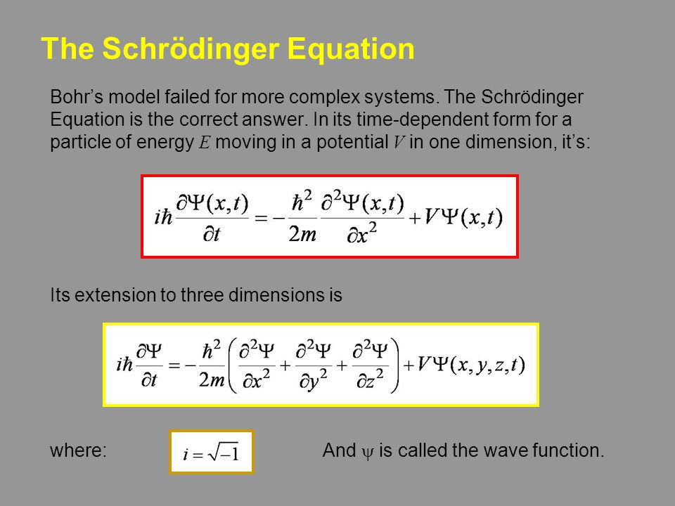 The Schrödinger Equation Bohr's model failed for more complex systems.