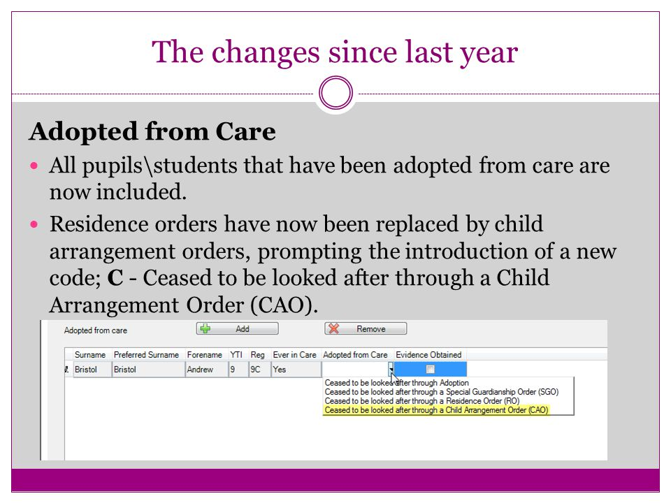 The changes since last year Adopted from Care All pupils\students that have been adopted from care are now included.