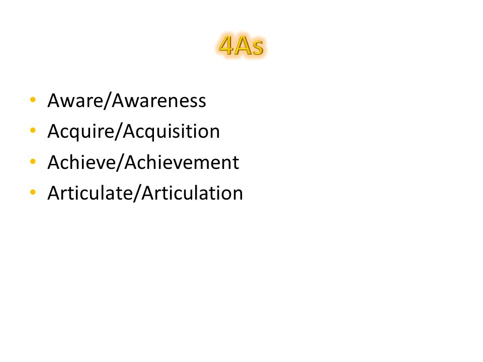 Aware/Awareness Acquire/Acquisition Achieve/Achievement Articulate/Articulation