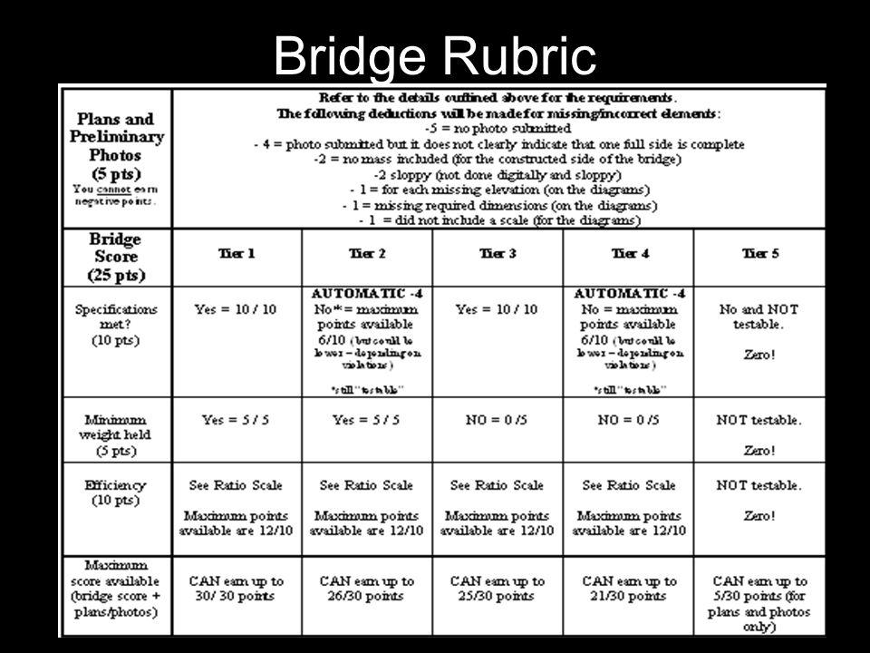 Bridge Rubric