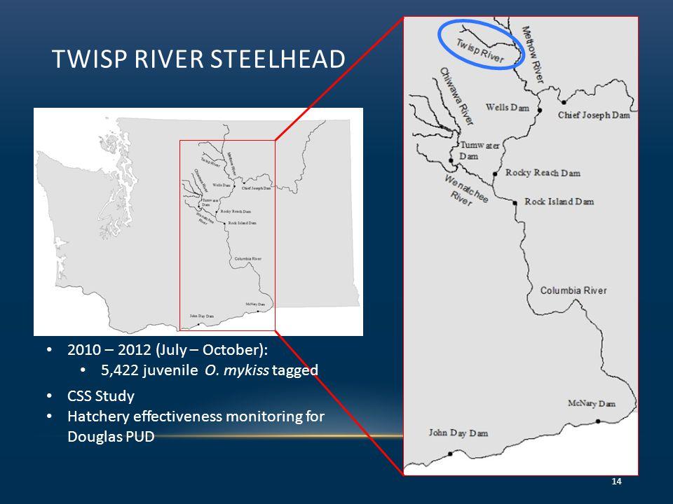 TWISP RIVER STEELHEAD 14 2010 – 2012 (July – October): 5,422 juvenile O.